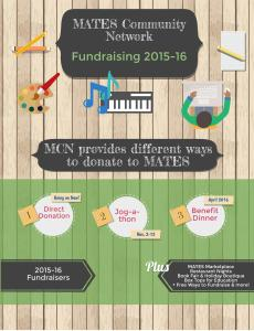 Fundraising 2015-15 pg1-2-page-001