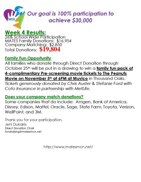 MCN-DD email participation update week 4 - pg 1-page-001