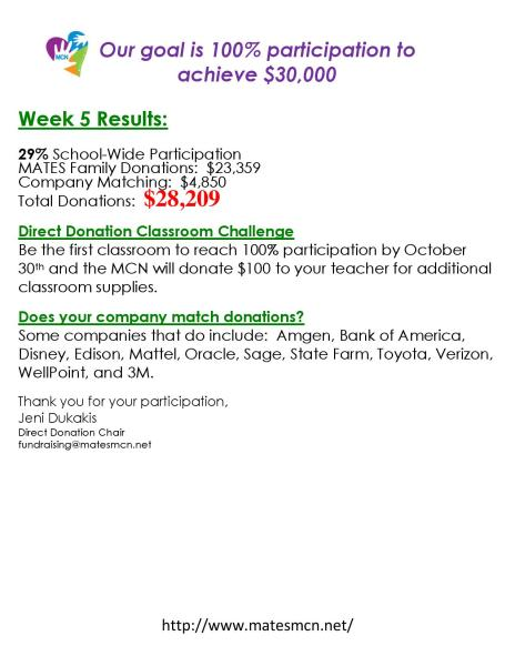 MCN-DD email participation update week 5 Page 1-page-001 (1)
