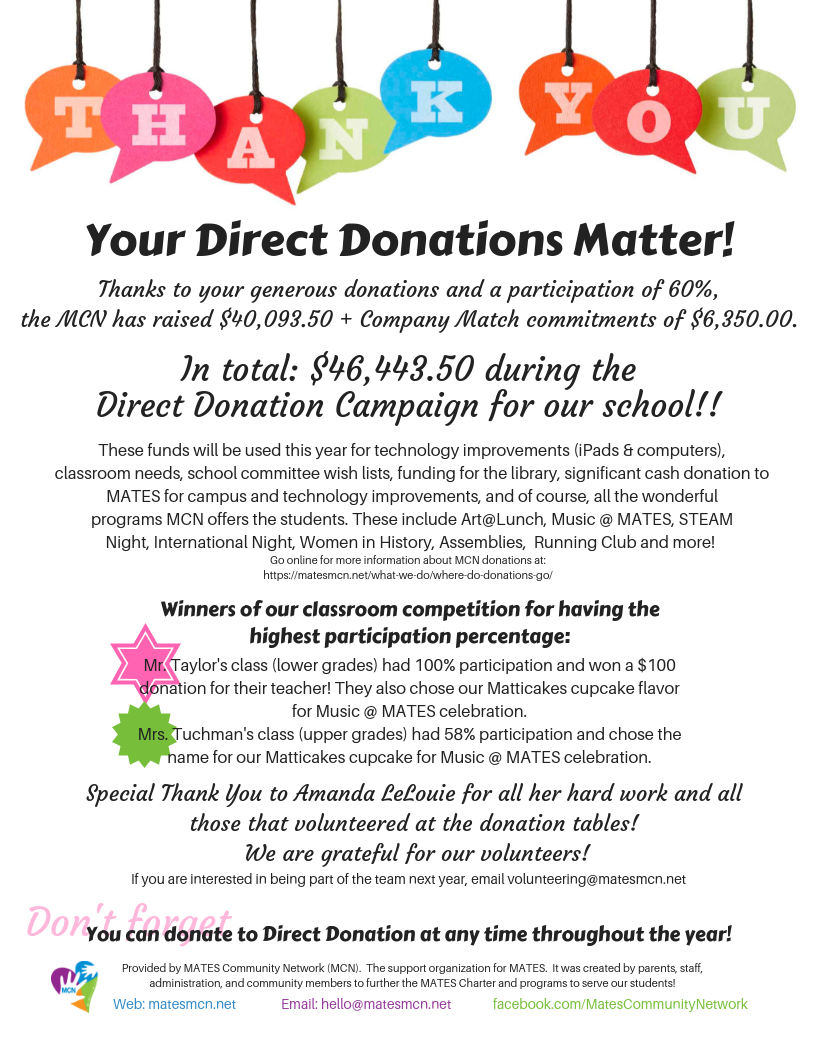 Your Direct Donations Matter!